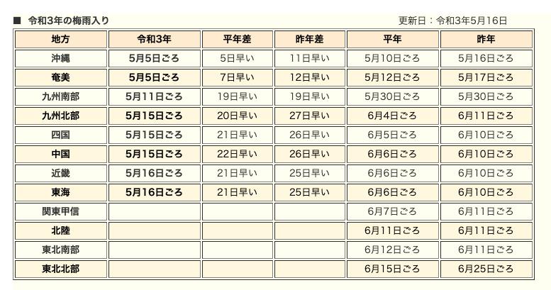 気象庁の梅雨入り情報 (2021/06/10時点)